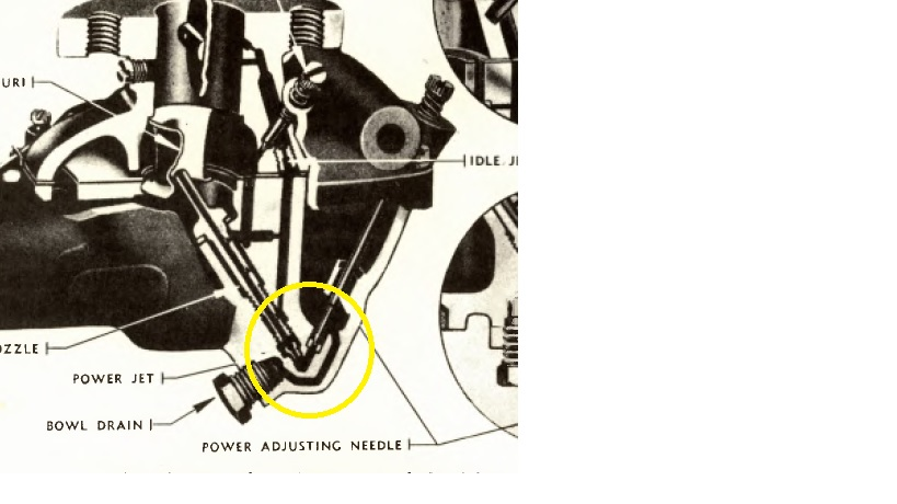 ford 8n no startee help please smokstak rh smokstak com ford 8n carburetor schematic ford 8n carburetor adjustment
